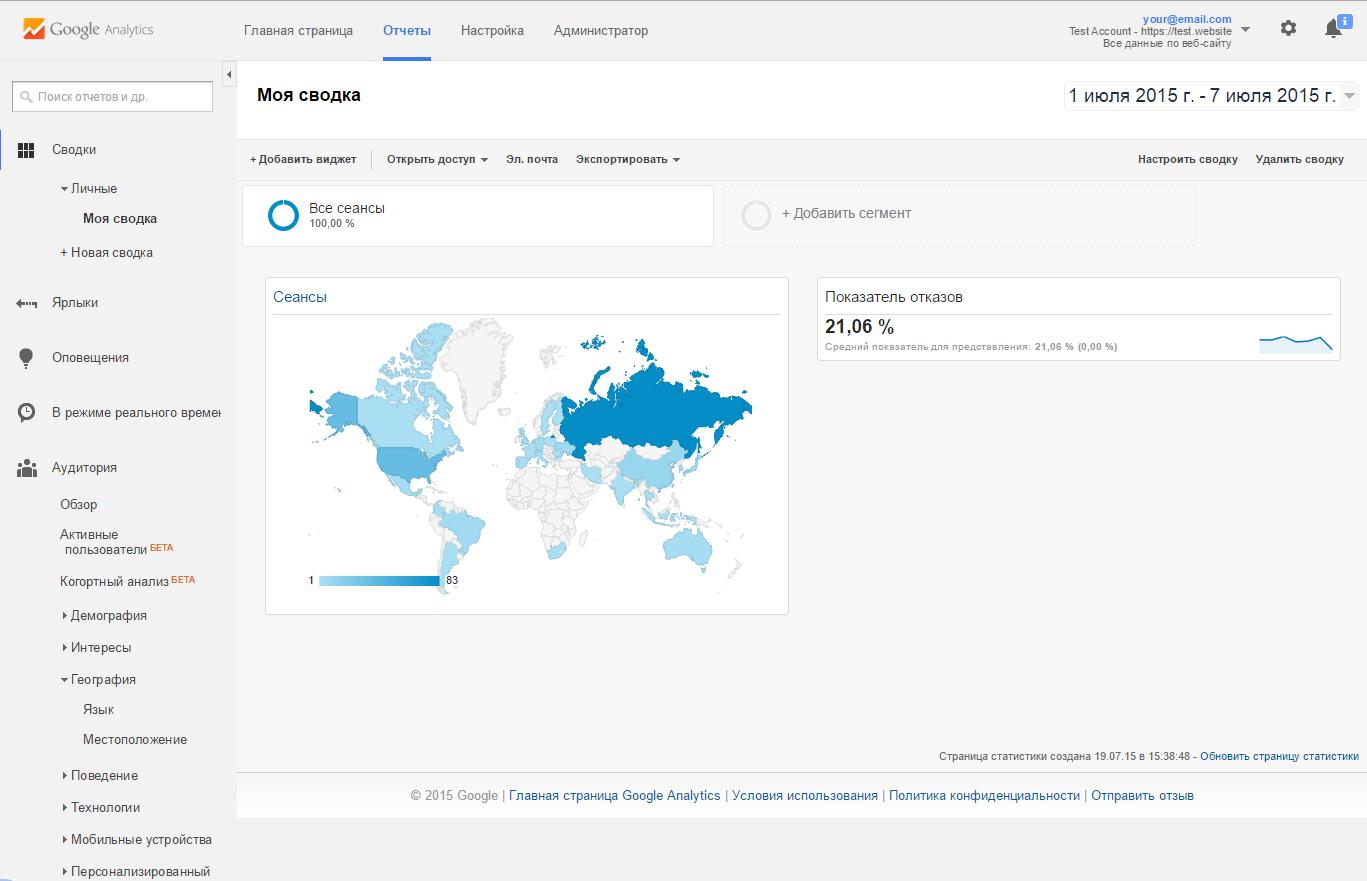 Сводка Google Analytics