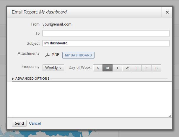 Google Analytics Email Report