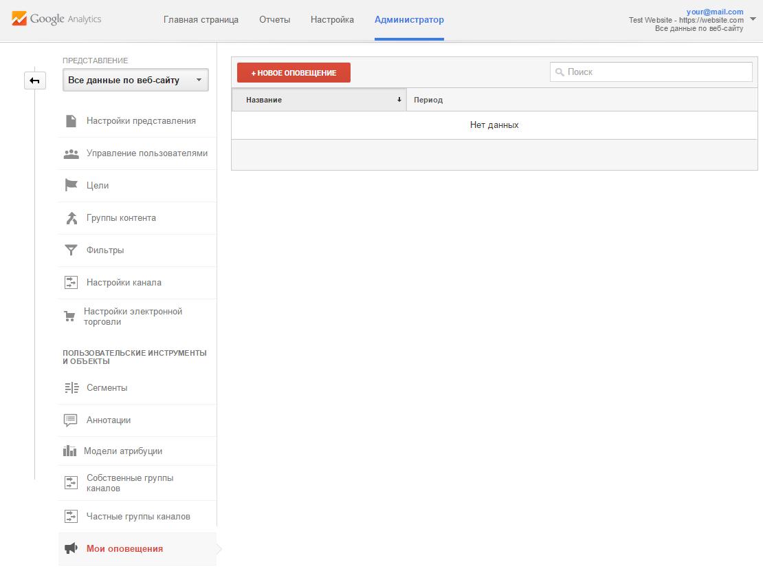 Создание нового оповещения в Google Analytics