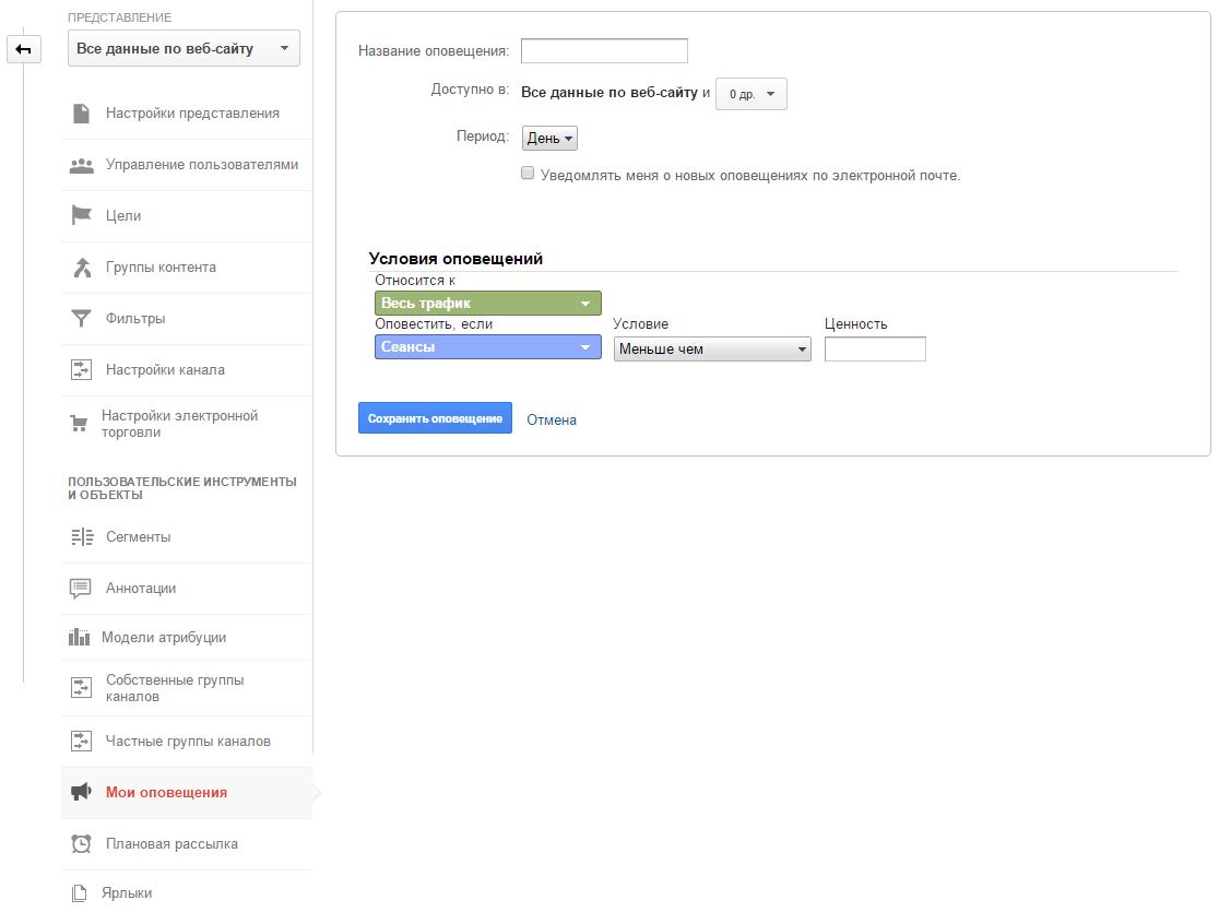 Интерфейс создания оповещения в Google Analytics
