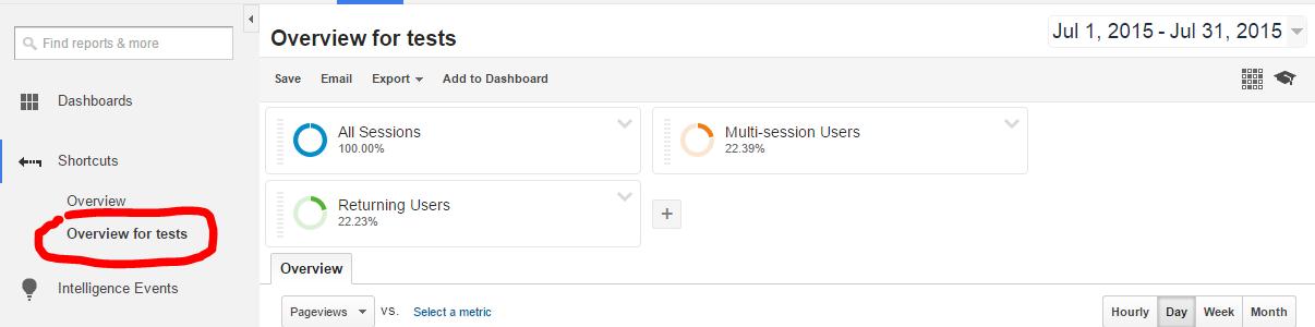 Shortcut at the menu of Google Analytics