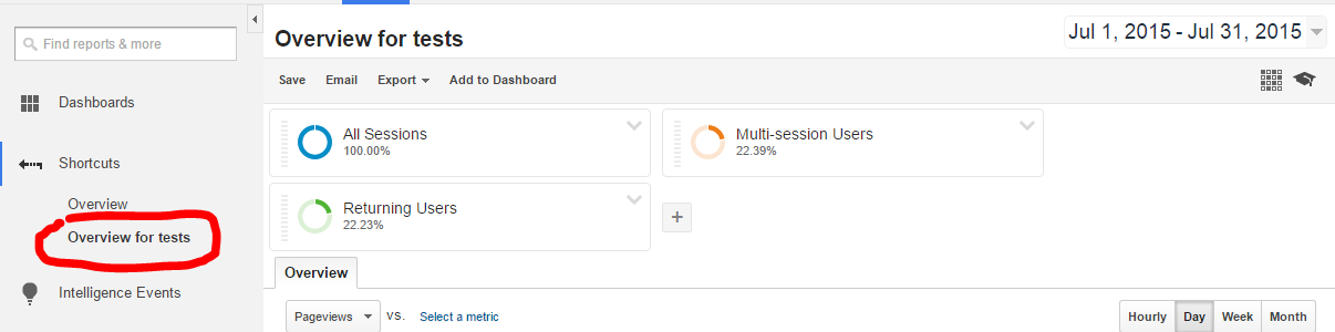 Shortcut at the menu of Google Analytics