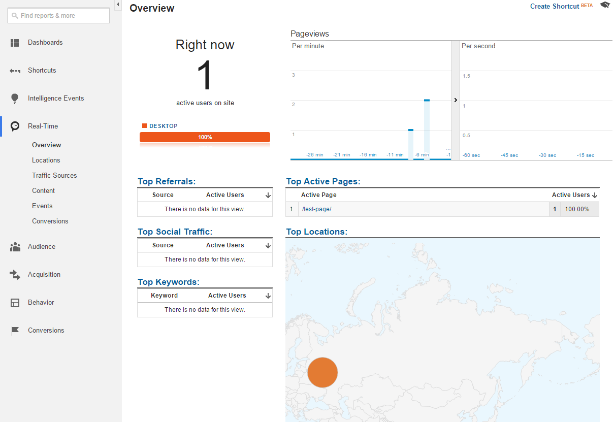 Real-Time mode in Google Analytics