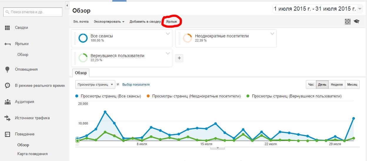 Добавление Ярлыка в Google Analytics